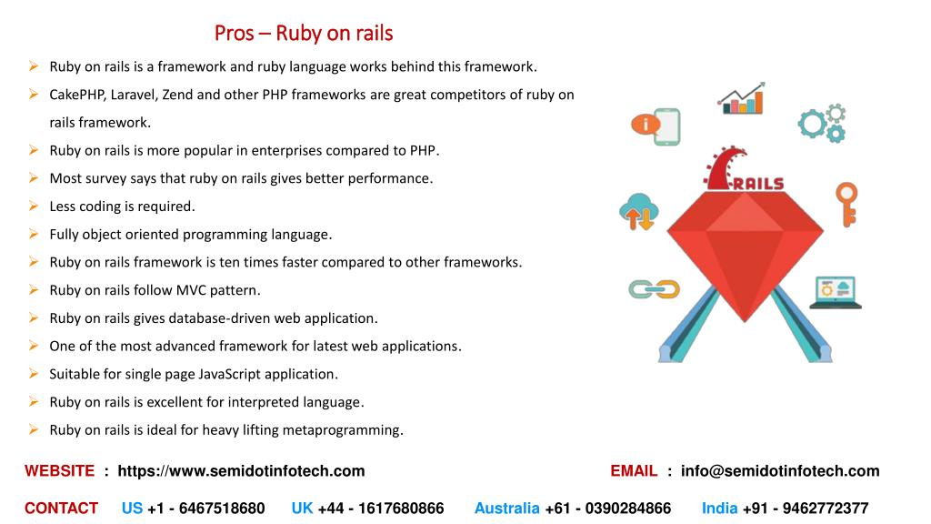 how to host a ruby on rails web application