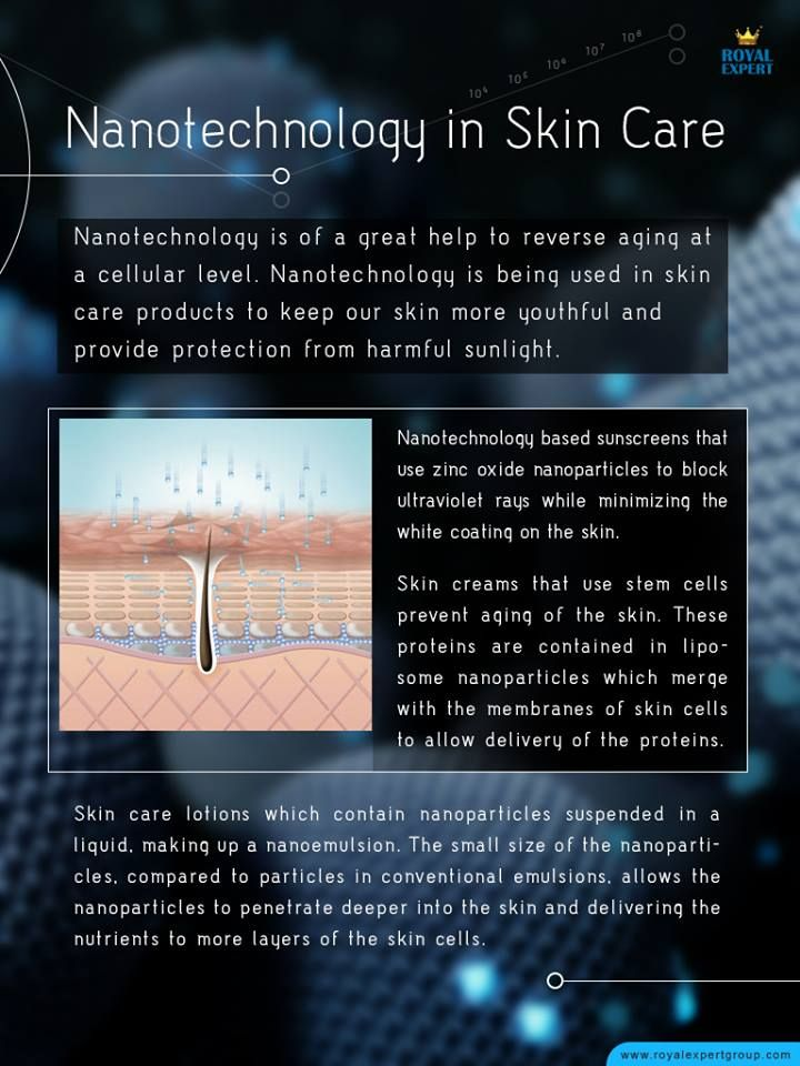 application of nanotechnology in cosmetics