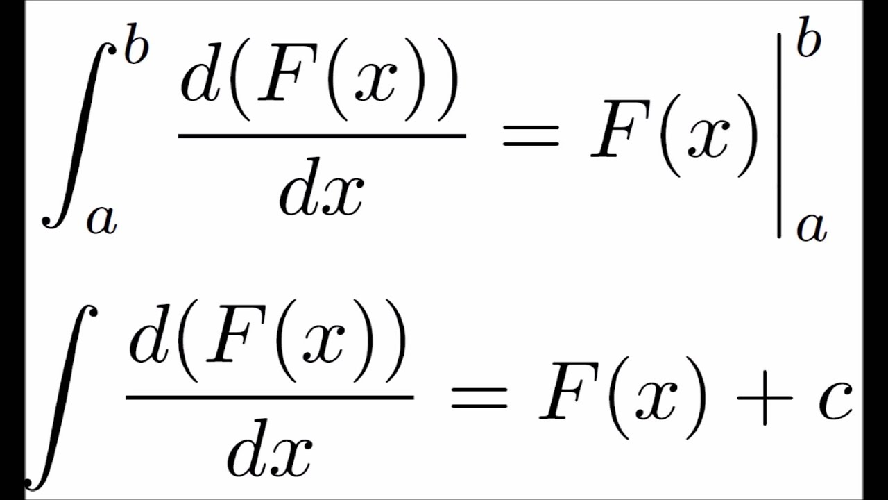 application of fundamental theorem of calculus