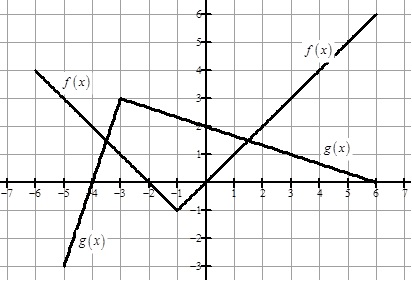 application of integral calculus in computer engineering