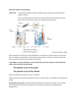what are the applications of electrolysis