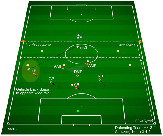 fitness in soccer the science and practical application pdf
